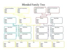 family group sheet template elegant blank five generation tree sample free