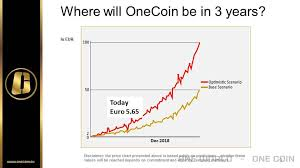 Pin On Onecoin Scam