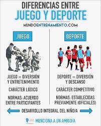 Conjugate organizar in every spanish verb tense including preterite, imperfect, future, conditional, and subjunctive. Diferencia Entre Juego Y Deporte 3 Aspectos Importantes