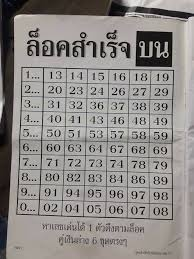Thailand Lottery Result Thai Lottery Result Today Thai