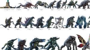 Godzilla Chart Kaiju Archives Relatively Interesting