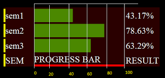Create Horizontal Bar Chart Stack Overflow