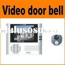 front door camera monitordoorbell monitor doorbell monitor Manufacturers in LuLuSoSocom