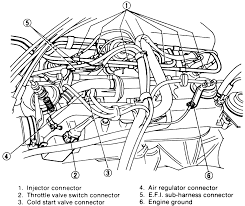 Cute 1990 ford f150 vacuum diagram images the best electrical rh arsavar
