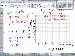 chapter 3 lesson 7 solve systems of equations by graphing