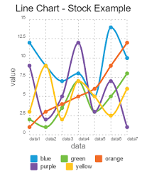 Multi Line Chart Component