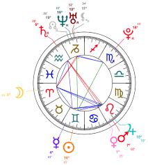 Gemini Emily Ratajkowski Personal Horoscope Astrology And
