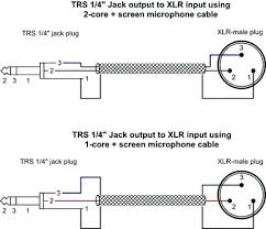 wiring diagram for xlr to quarter inch cable modern design of xlr wiring to 1 4 jack wiring diagram explained rh 1 12 corruptionincoal org