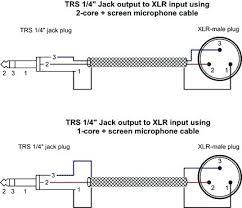 xlr wiring to 1 4 jack solution of your wiring diagram guide • xlr to 1 4 mic wiring wiring diagram detailed rh 20 13 1 gastspiel gerhartz de