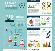 Scientific Poster Templates Research Poster Scientific