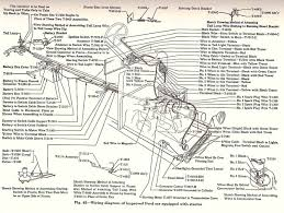 model t wiring harness model wiring diagrams online aren t going
