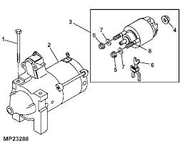 gt235 wiring diagram auto electrical wiring diagram gt235 wiring diagram john deere