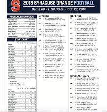 Syracuse Vs Nc State Depth Chart Offers No Answers On Qb