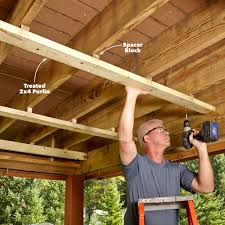 Undercover Deck Designs Under Deck Roof The Family Handyman