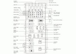 25 1999 ford windstar fuse box pdf and image factonista org 1999 ford fuse box diagram 1999 ford windstar fuse box