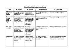 animal farm commercial rubric rubrics and students animal farm poster rubric