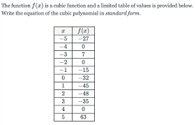 is a cubic function and a limited table