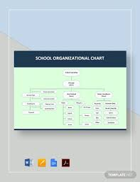School Organizational Chart Template Free 11 School Organizational Chart Examples Templates