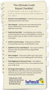 Credit utilization accounts for 30 percent of your fico score. 8 Point Credit Score Checklist To Boost Your Fico Fast