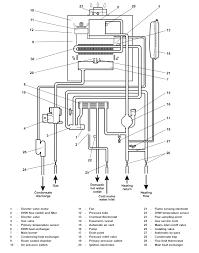 boiler manuals alpha he33 he33 parts list · view manual