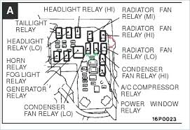 1996 mitsubishi 3000gt fuse box wiring diagrams collection 1995 mitsubishi 3000gt fuse box diagram mitsubishi eclipse 2001 fuse box diagram free wiring diagrams 1999 black 1996 mitsubishi 3000gt fuse