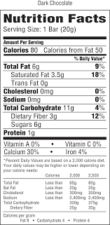 hershey dark chocolate bar nutrition facts. Exellent Nutrition Hersheyu0026amp039s Chocolate Milk Nutrition Label 2017   Recipe Regarding With Hershey Dark Bar Facts R
