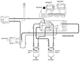 gator x wiring diagram gator image wiring diagram john deere gator 6x4 wiring diagram jodebal com on gator 6x4 wiring diagram