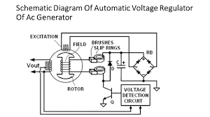 drawing the schematic diagram of automatic voltage regulators of tracing of panel wiring diagram of an alternator iti electrician on drawing the schematic diagram of electric