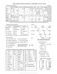 Children S Tooth Chart Letters International Phonetic Alphabet Wikipedia