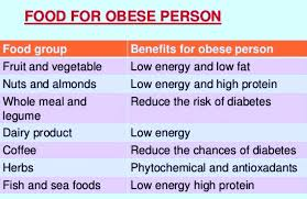 Diet Chart For Obese Person Sanjeev Nanda Food Chart For Obese Person Album On Imgur