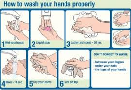 Washing Chart Hand Wash Chart Doves Hygiene Services