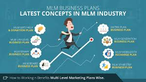 Pros And Cons Matrix Pros And Cons Of Mlm Matrix Plan A Detailed Overview Mlmyug