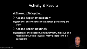delegation activity and results manager supervisor leadership delegation activity and results manager supervisor leadership training part 3
