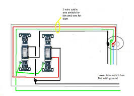 electrical wiring for house lights images basement wiring diagram wiring layout for a bedroom wiring image about diagram