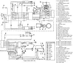 harley wide glide wiring diagram harley auto wiring diagram database 2004 dyna wide glide wiring diagram 2004 home wiring diagrams on harley wide glide wiring diagram
