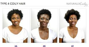 Curly Hair Guide Whats Your Curl Pattern Naturallycurly Com