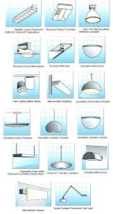 types of light fixtures in the ceiling gratis new lighting designing small with different77 types