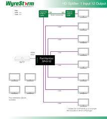 wyrestorm 1x12 hdmi splitter extender sets for full hd wiring diagram