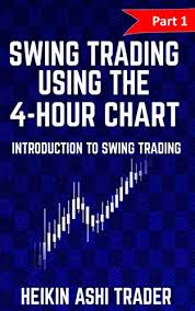 Swing Trading Using The 4 Hour Chart 1 Part 1 Introduction To Swing Trading