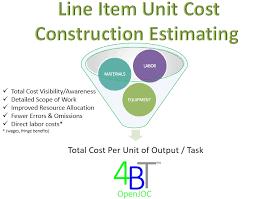 How To Price A Construction Job Joc Unit Price Book