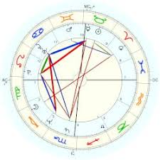 Birth Chart 0800 Lassalle Jean Astro Databank
