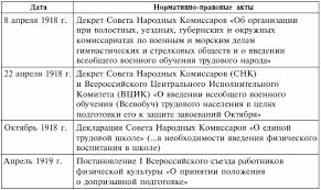Личная Гигиена Физкультурника Реферат