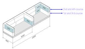stagger or stretcher bond block layout