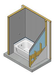 cement board installed to a tub surround this image shows the correct installation of cement
