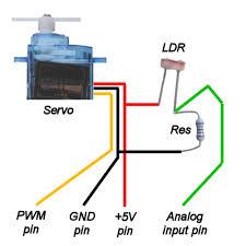 wiring a servo arduino car wiring diagram download cancross co Servo Wiring Diagram arduino servos wiring a servo arduino wiring a servo arduino 12 servo motor wiring diagram