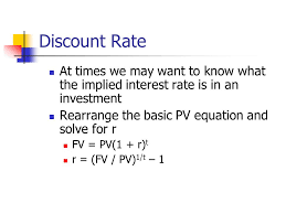 equation for investment jennarocca