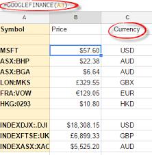 38 Uncommon Nifty Future Live Chart Google Finance