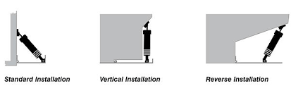 trim tabs explained actuators rams can be mounted as standard installation where the upper hinge of the actuator is positioned against the transom or as a vertical