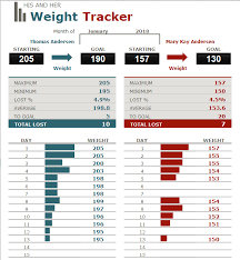 5 Free Weight Loss Log Tracker Templates Microsoft Office Templates
