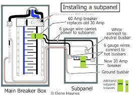 Sub Panel Wire Size Stenhammar Net